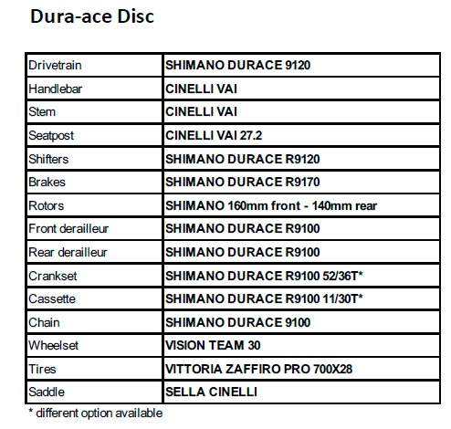 dura ace supestar
